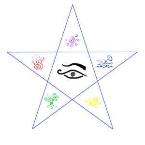 element-pent_sm